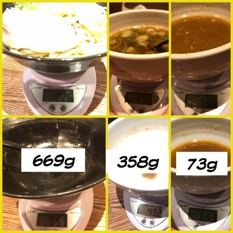 上里大勝軒系列麺空新規オープン検証